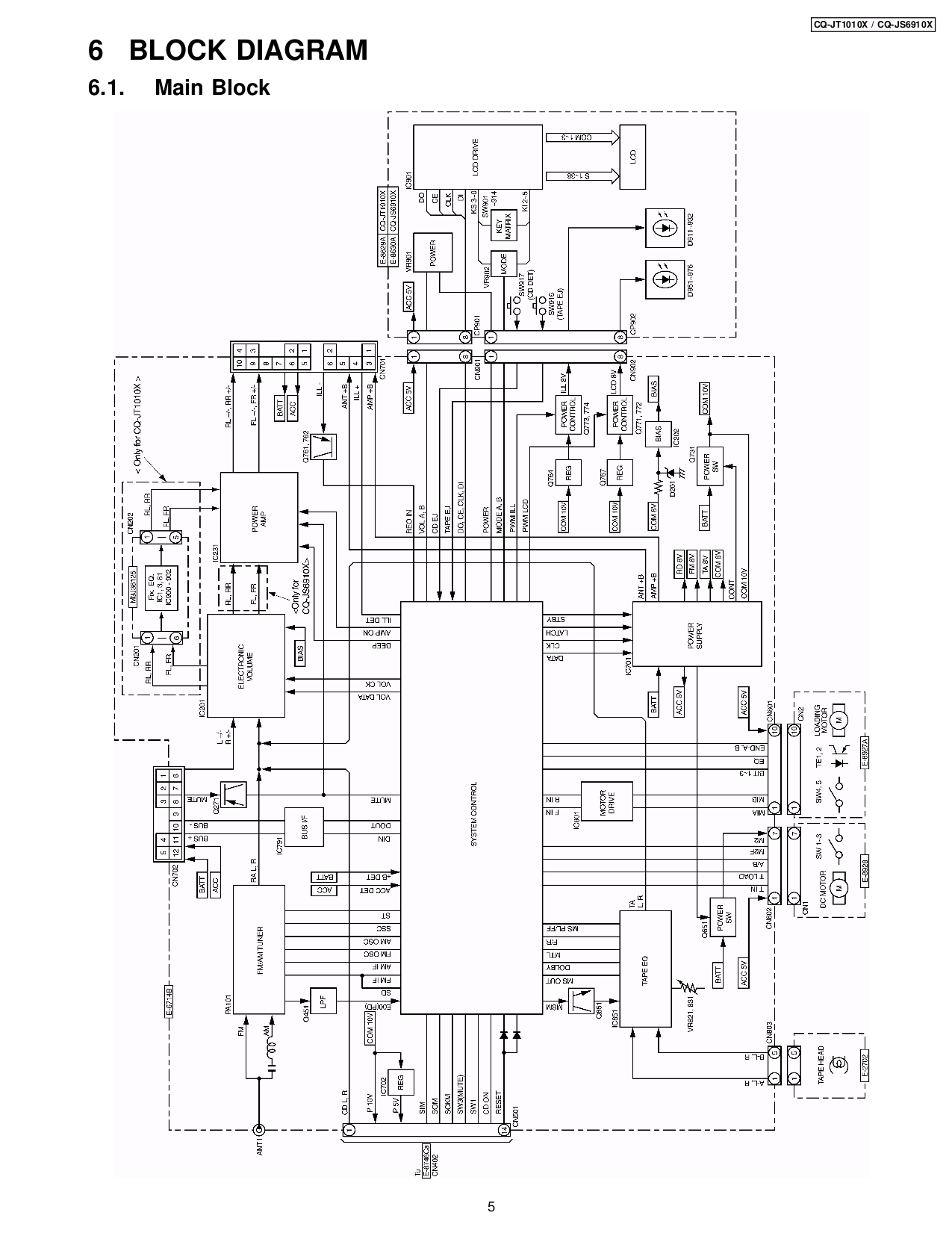 松下p222cd电路图