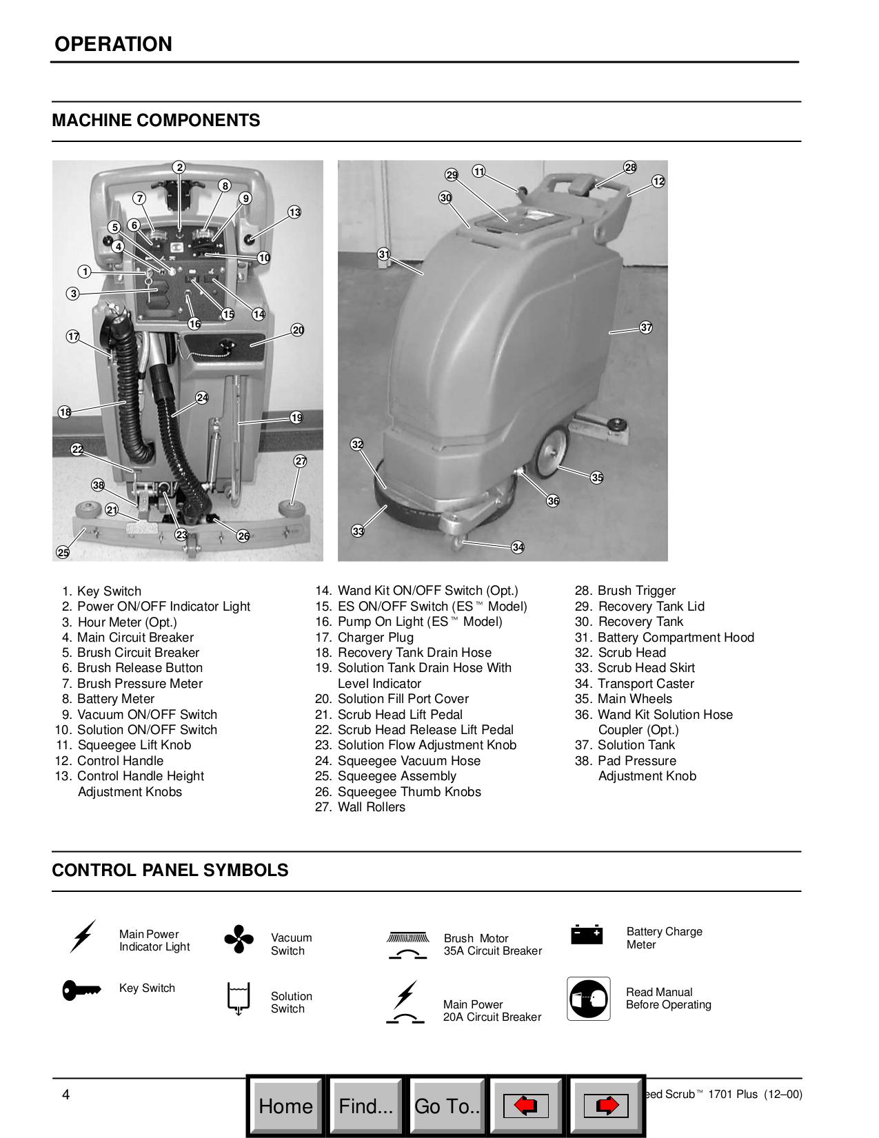 Nice Circuit Breaker Symbols Pdf Motif - Electrical Circuit Diagram ...
