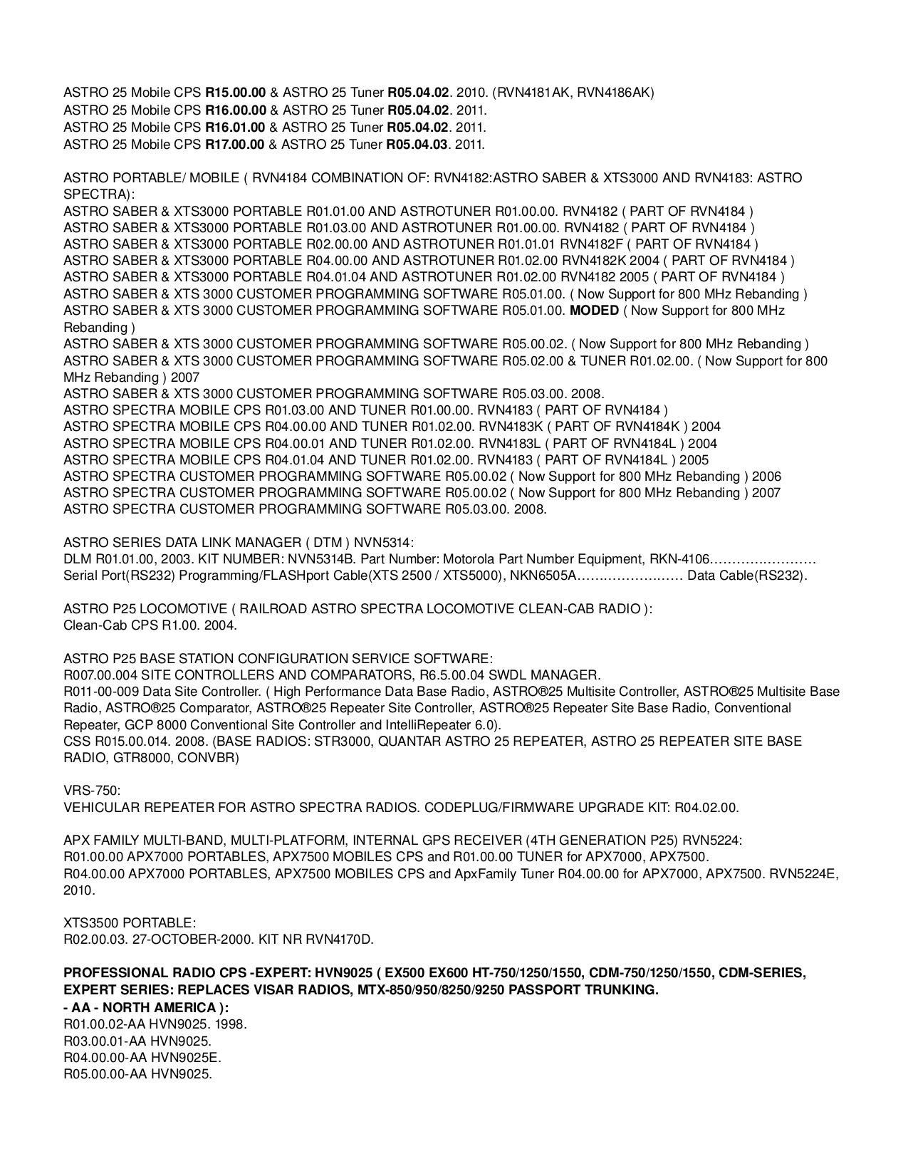 Motorola Astro 25 Cps Windows 10