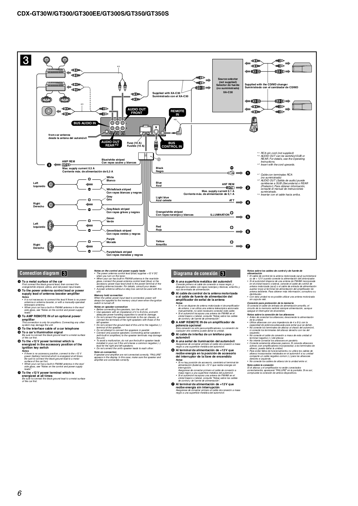 Sony Cdx Gt300 Wiring Diagram Solutions M610 Pdf Manual For Car Receiver