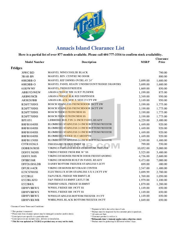 pdf for Blomberg Dishwasher DWT35200 manual