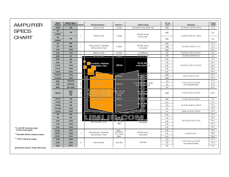 speco d16wvt installation manual pdf