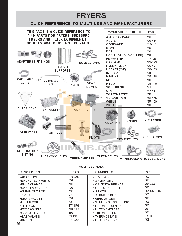 Cecilware Other EFS-40 Fryers pdf page preview