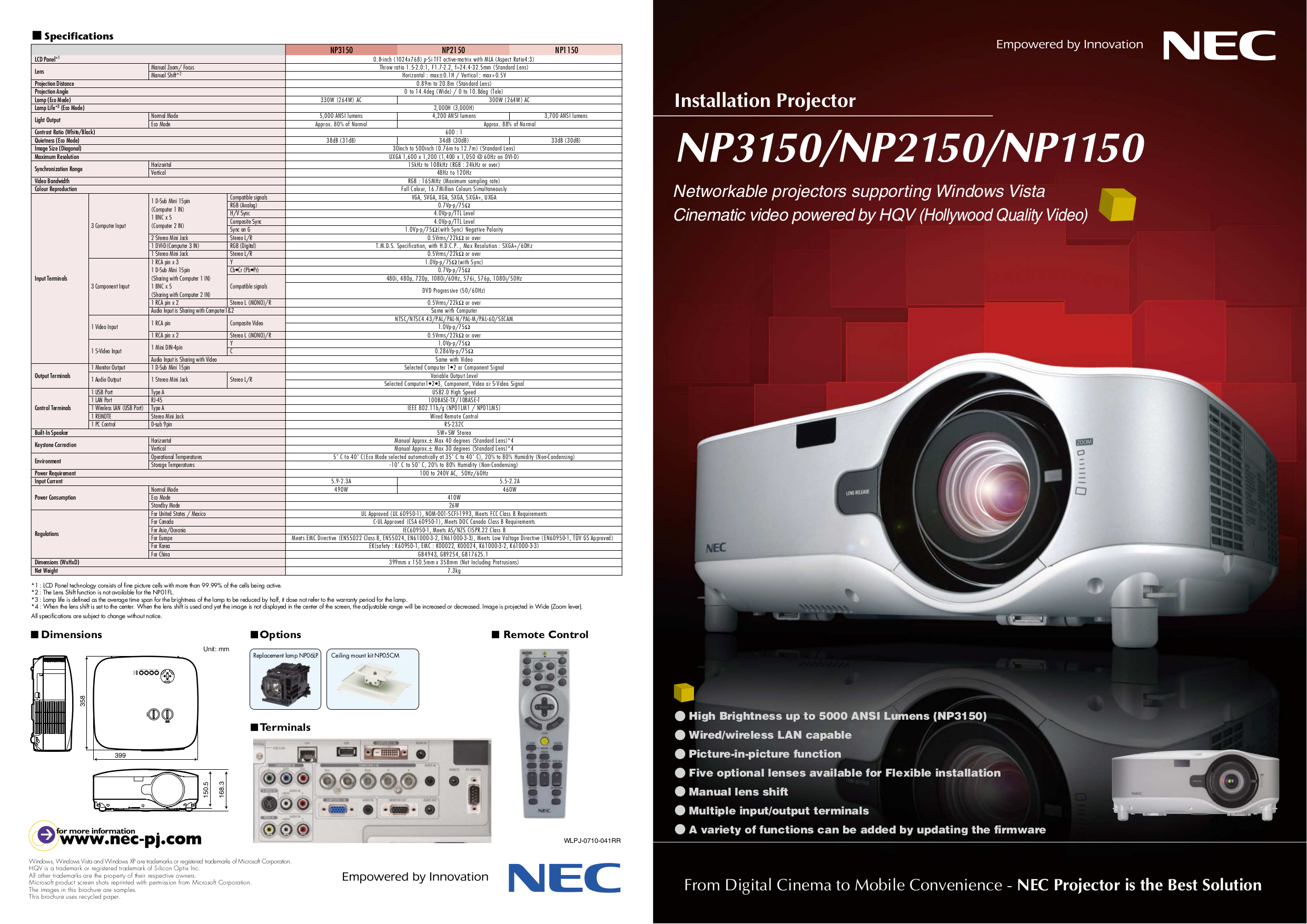 Nec manual nec phone system manual array download free pdf for nec np2150 projector manual rh umlib com fandeluxe Image collections
