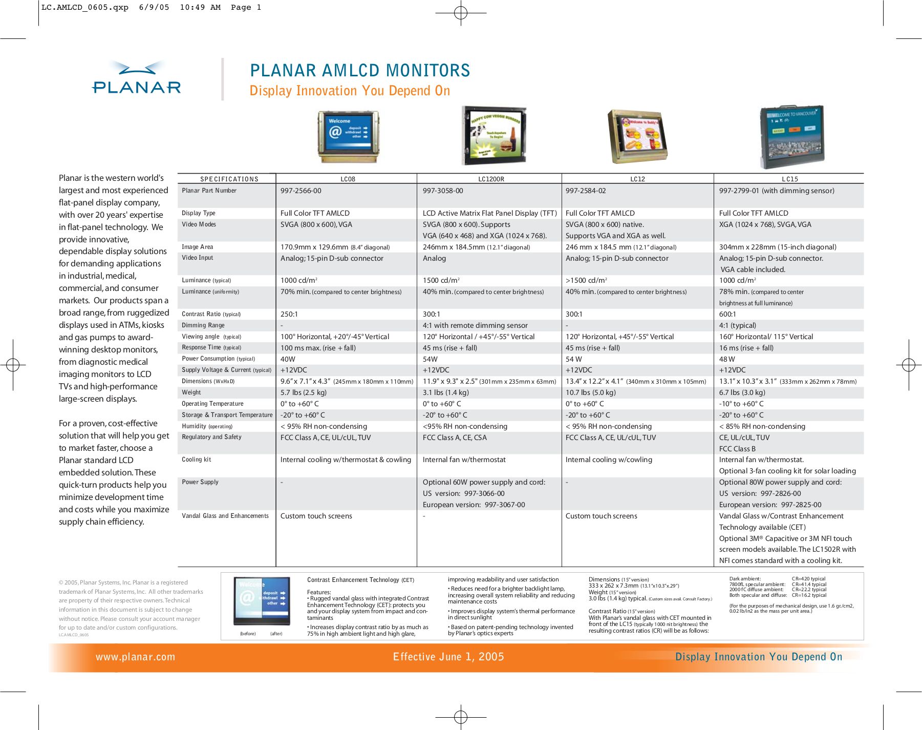 pdf for Planar Monitor LC12 manual