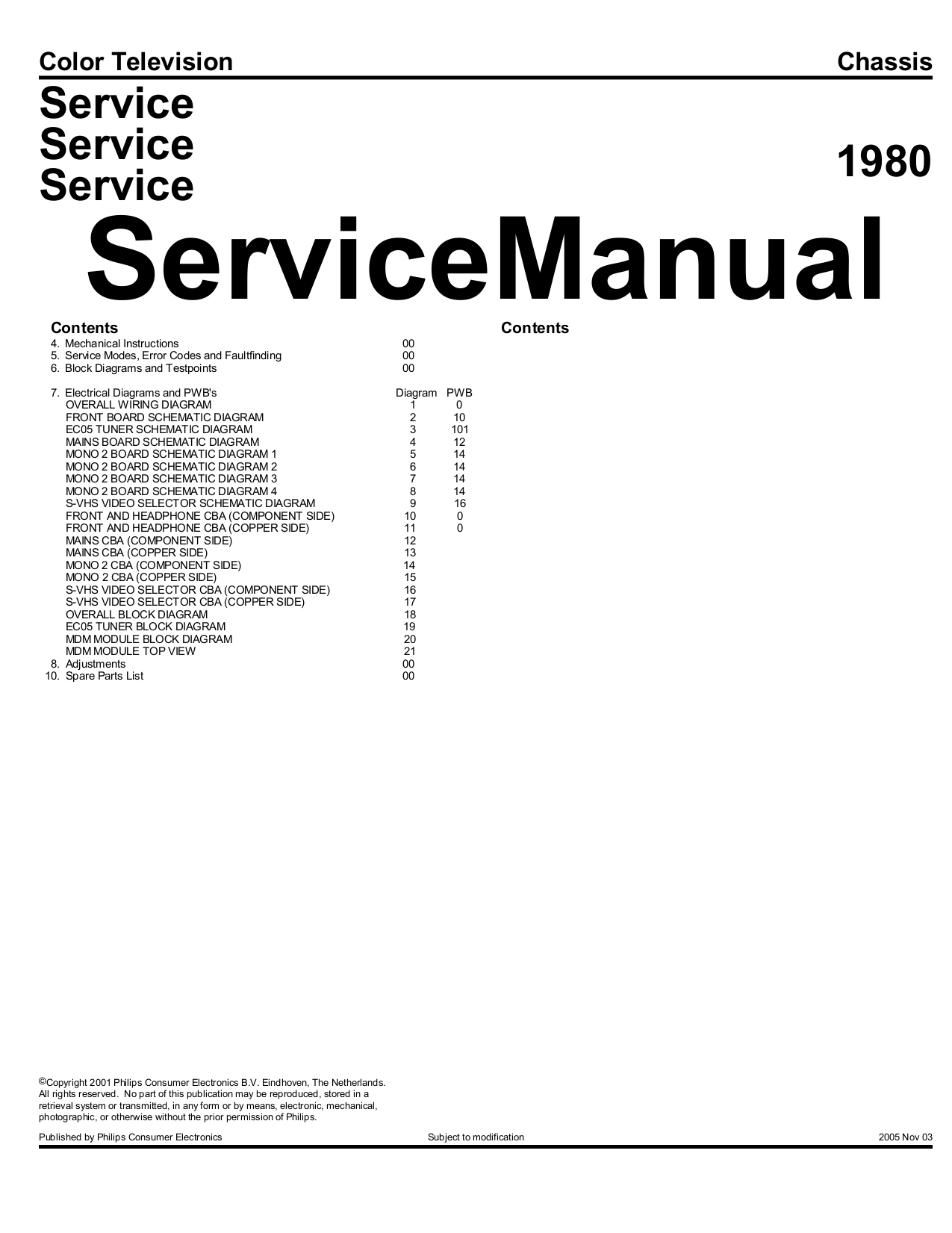 Pdf Manual For Philips Receiver Fr968 Click Explanation Of Mechanical Tv Block Diagram Page Preview