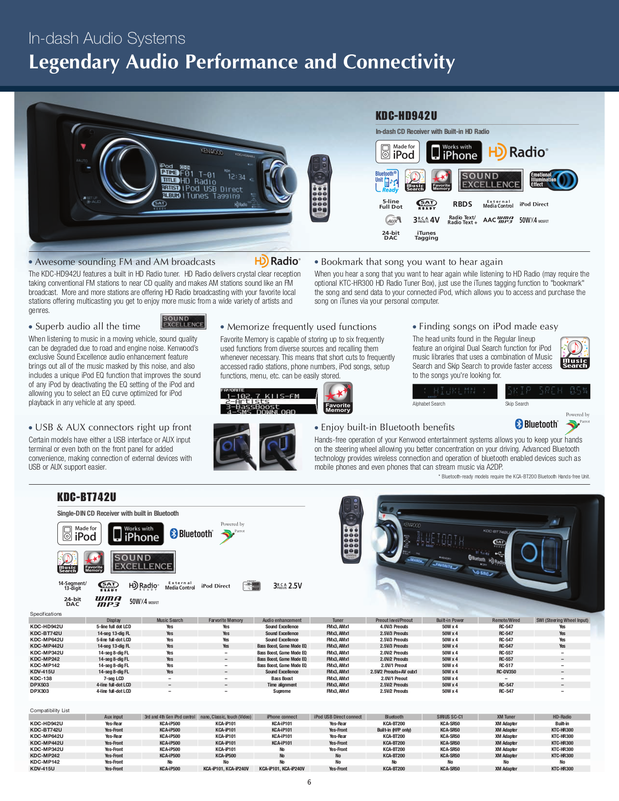 pdf manual for kenwood car amplifier kac 8404 rh umlib com Kenwood KAC 9105D Kenwood Kac- 8452