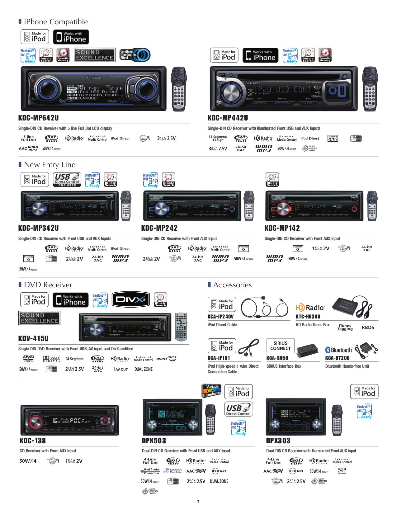 pdf manual for kenwood car amplifier kac 8404 rh umlib com Kenwood Amplifier 301T Kenwood KAC 9105D