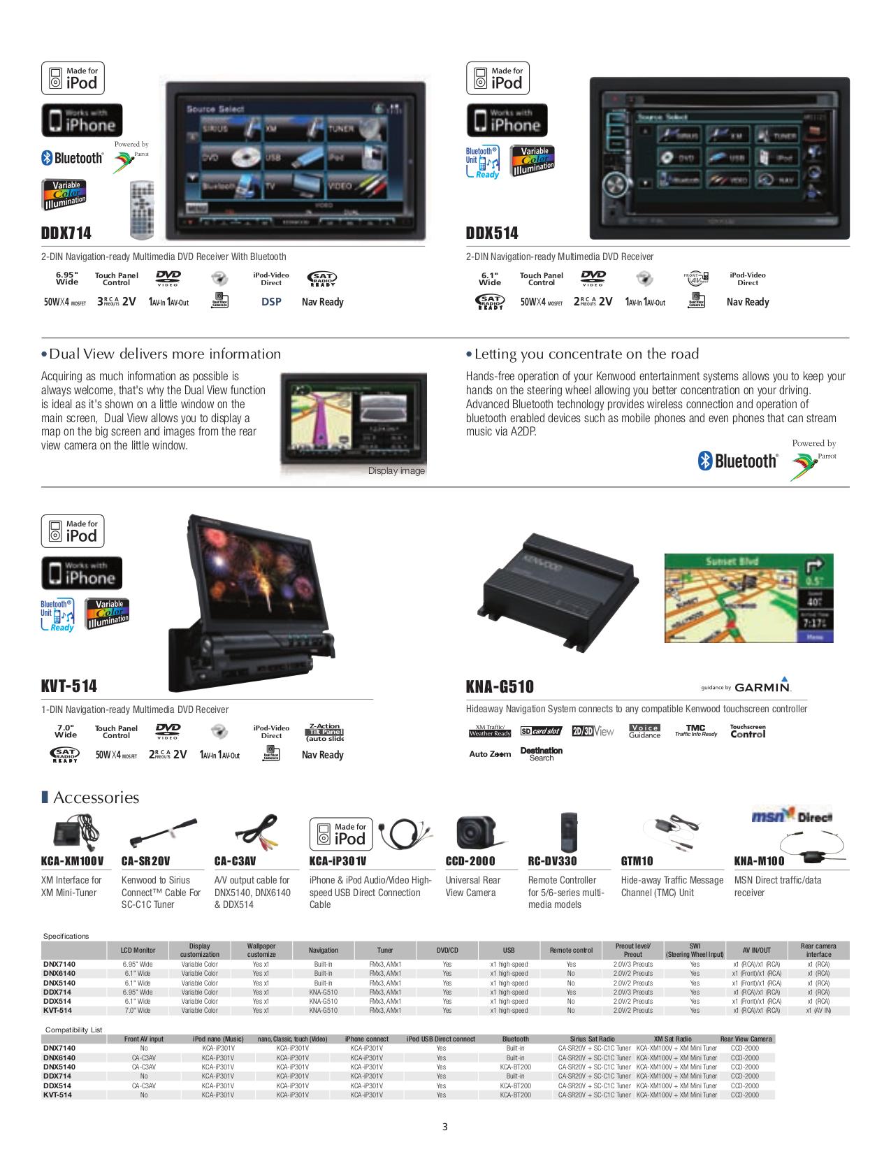 pdf manual for kenwood car amplifier kac 8404 rh umlib com Kenwood KAC 9105D Kenwood KAC- 7005PS