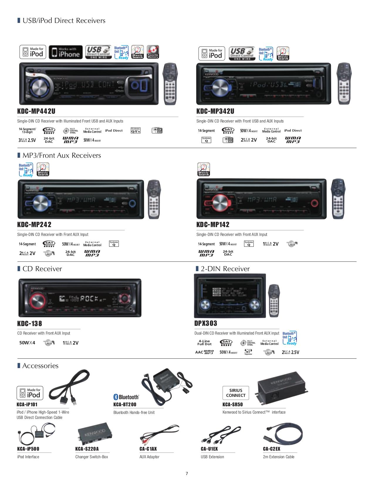 pdf manual for kenwood car amplifier kac 8404 rh umlib com Kenwood KAC 9105D Kenwood Amp