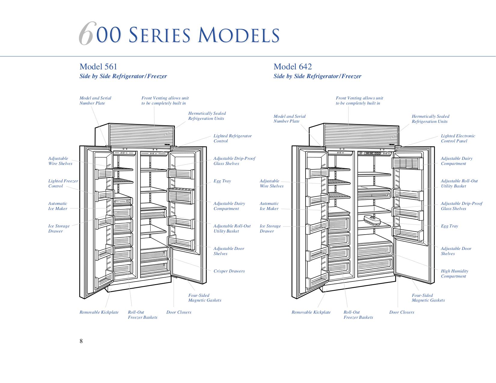 Astounding Sub Zero Refrigerator Wiring Diagram Wiring Diagram Wiring Digital Resources Counpmognl