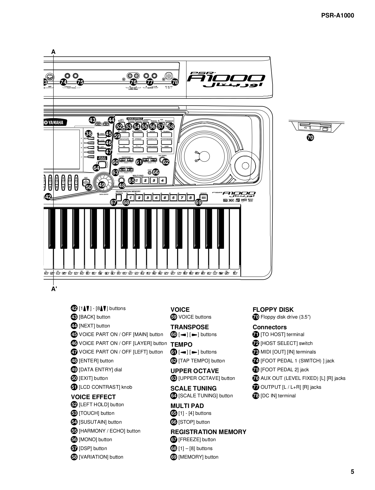 Yamaha Psr Keyboard Manual