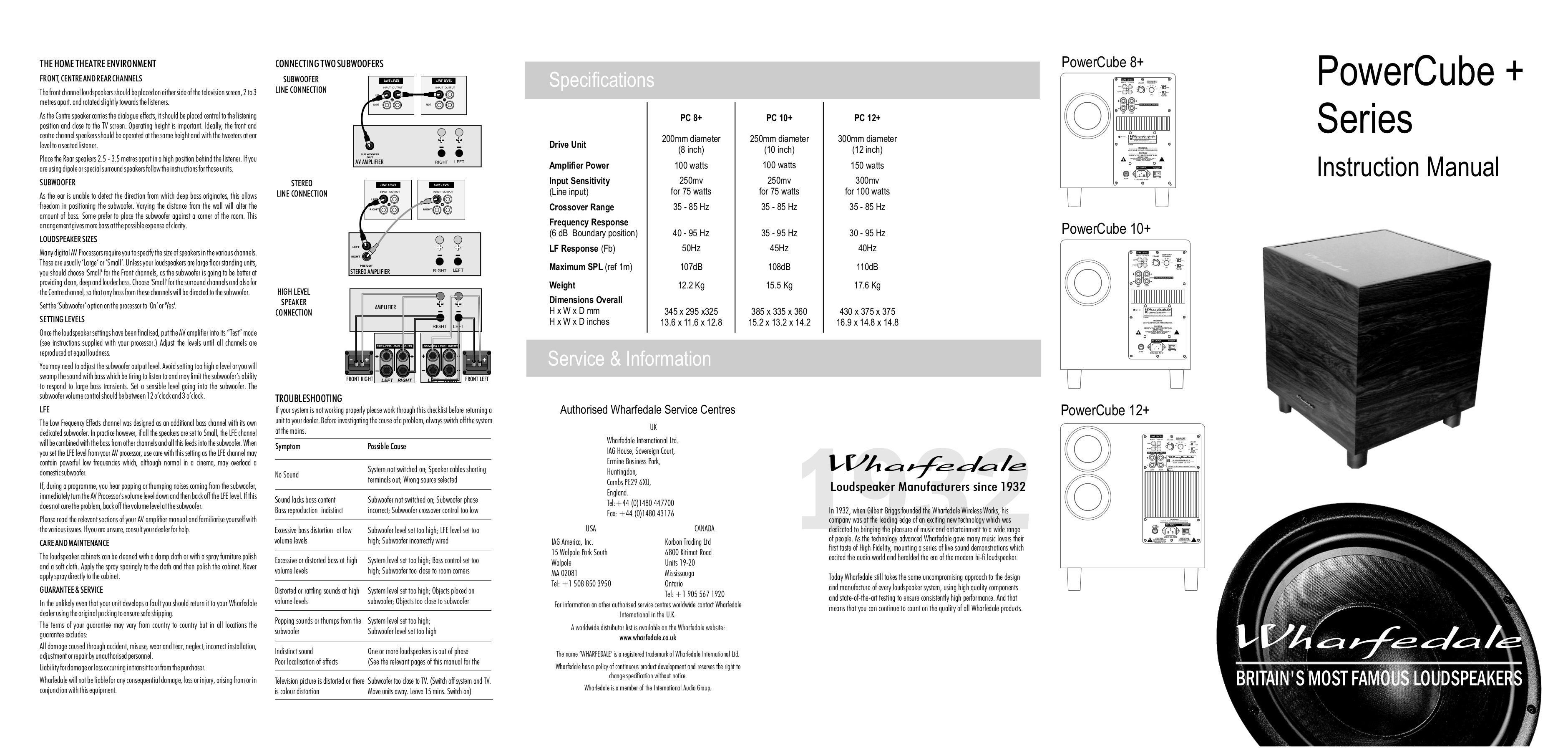 pdf for Laney Amp CUB10 manual