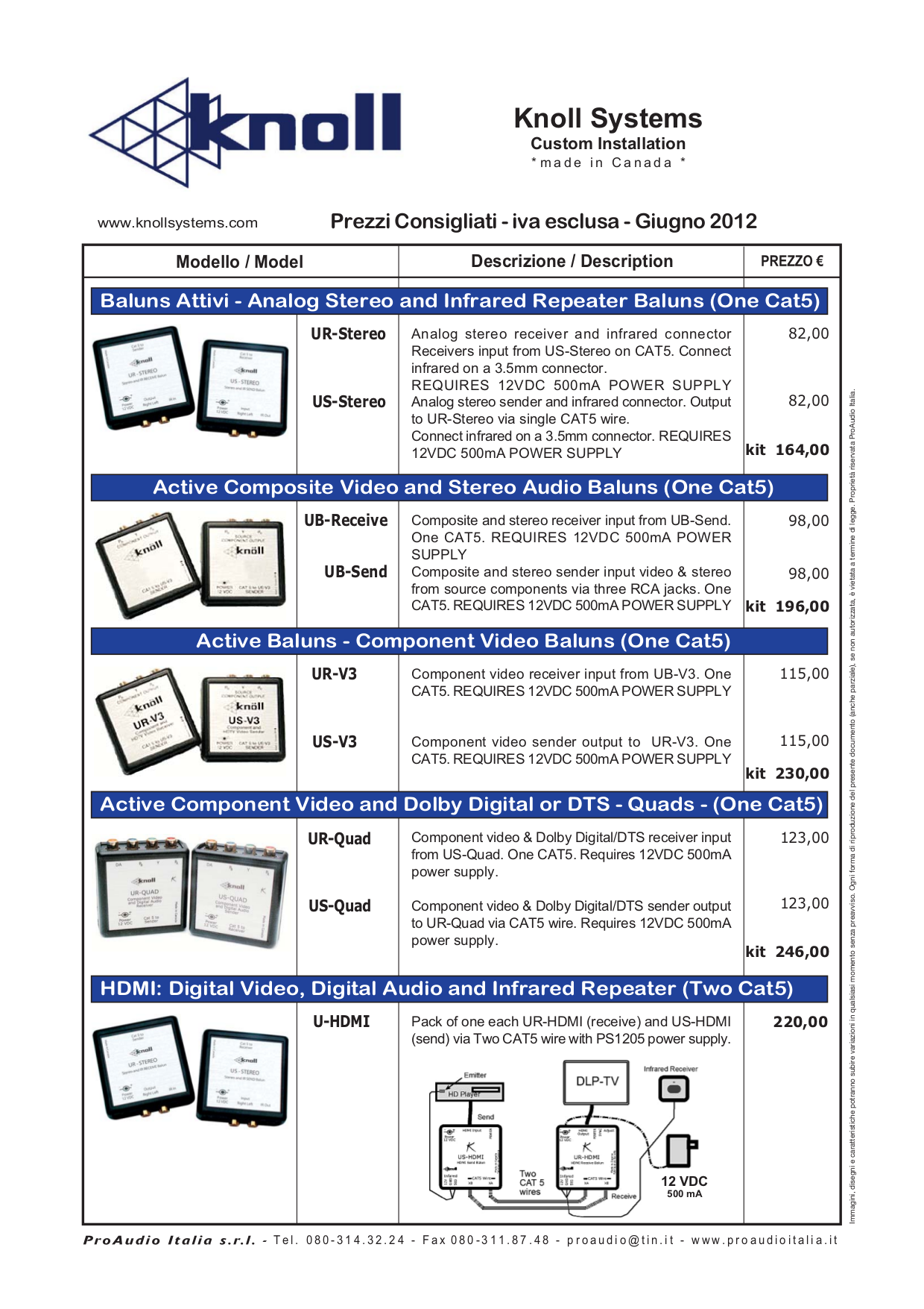 Download free pdf for Knoll UR-HDMI Receiver manual