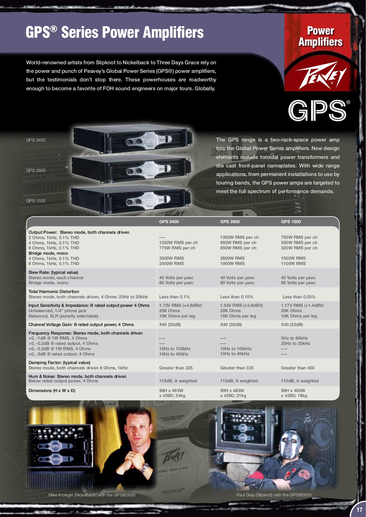 download free pdf for peavey gps 1500 amp manual rh umlib com Peavey 260C Monitor Manual Old Peavey Amps