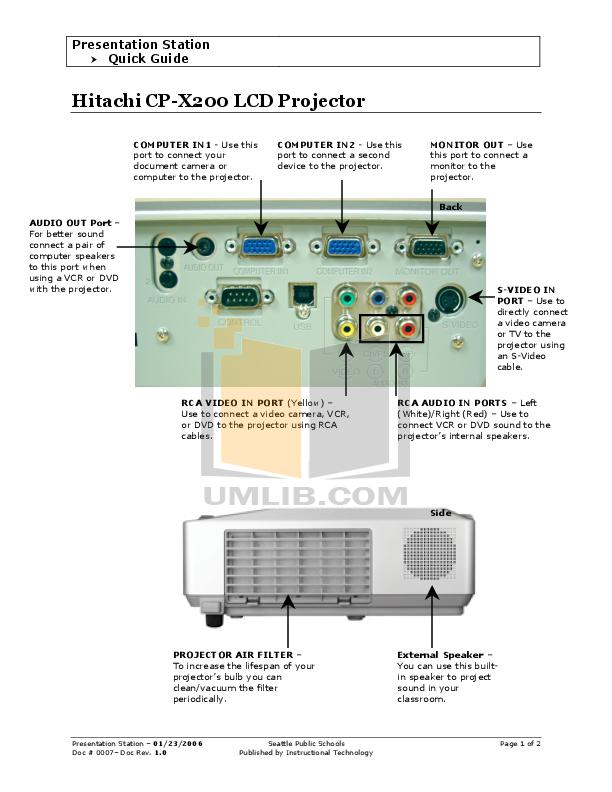 download free pdf for hitachi cp x200 projector manual rh umlib com Hitachi TV Service Manual Hitachi TV Repair Manual