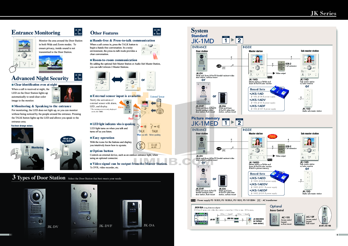 Aiphone Other IER-2 Intercoms pdf page preview