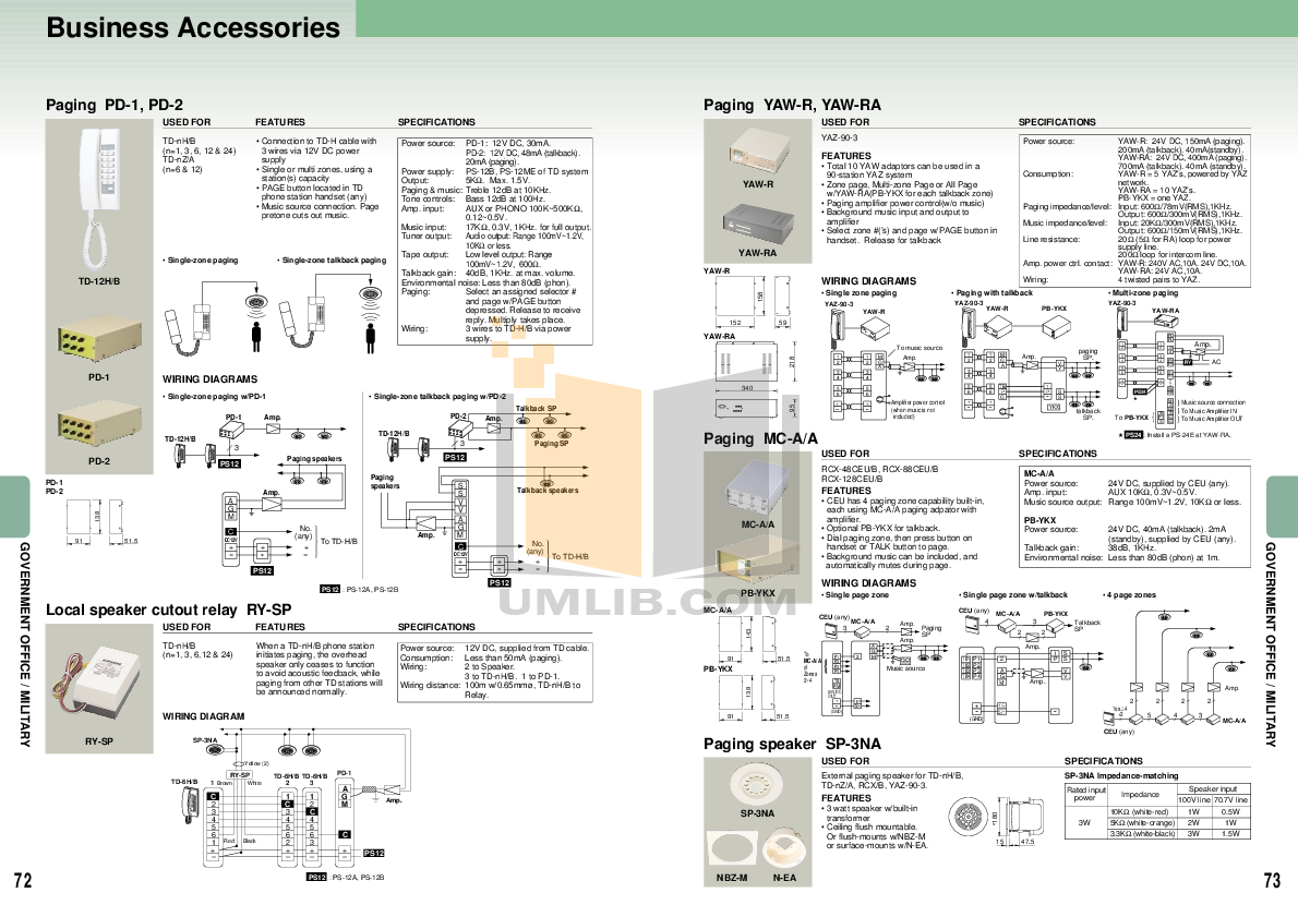 pdf for Aiphone Other RY-SP Intercoms-Accessory manual