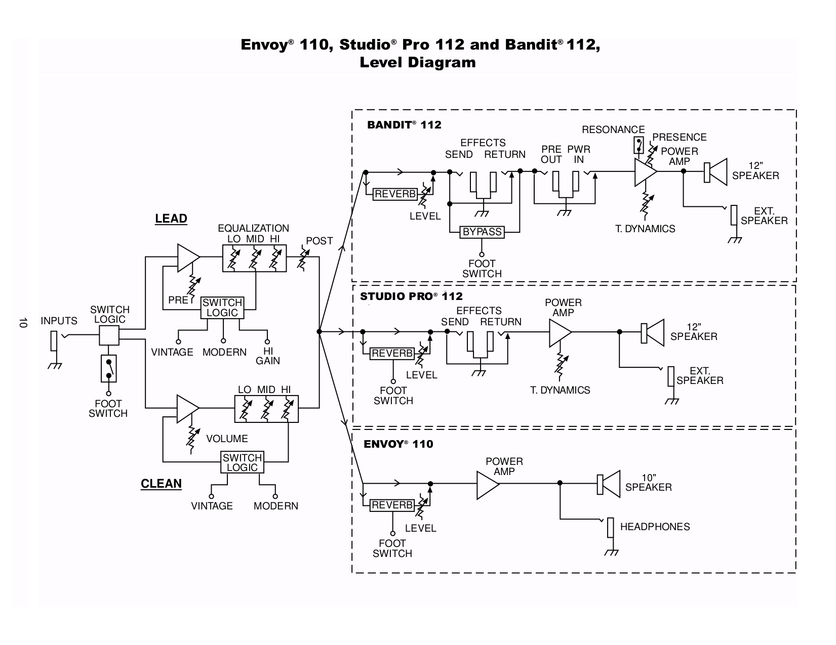Marshall Speaker Wiring Guide And Troubleshooting Of Diagram 4x12 Cabinet Peavey Bandit 112 Schematics Get Free Image About