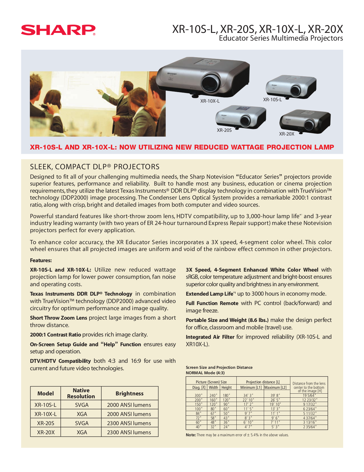 download free pdf for sharp notevision xr 20x projector manual rh umlib com sharp xr-10s manual pdf sharp xr-10s lamp