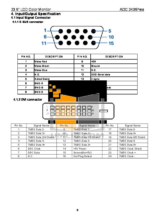 AOC Monitor 2436Vw pdf page preview