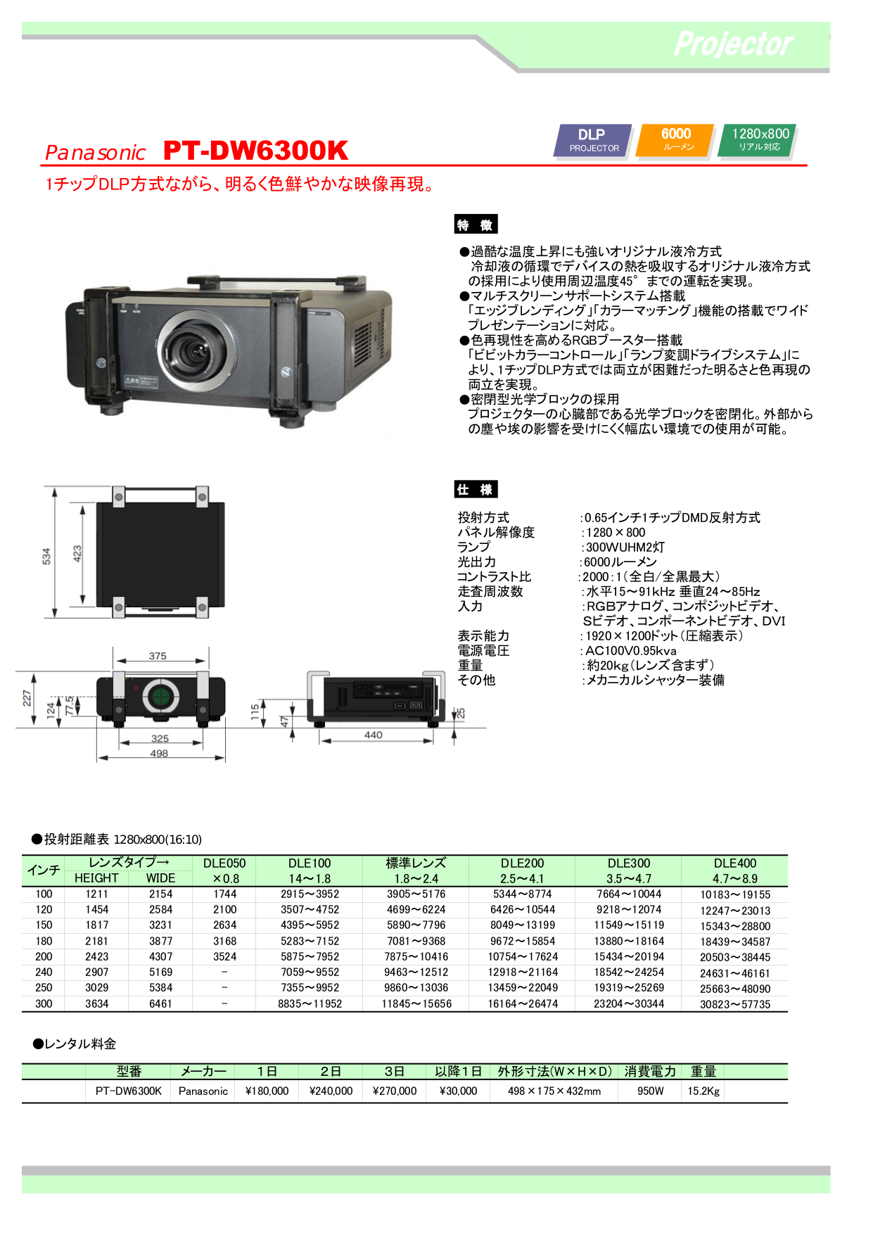 pdf for Panasonic Projector PT-DW6300K manual