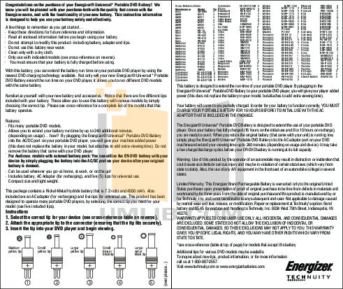 pdf for Disney Portable DVD Player DP501-C manual