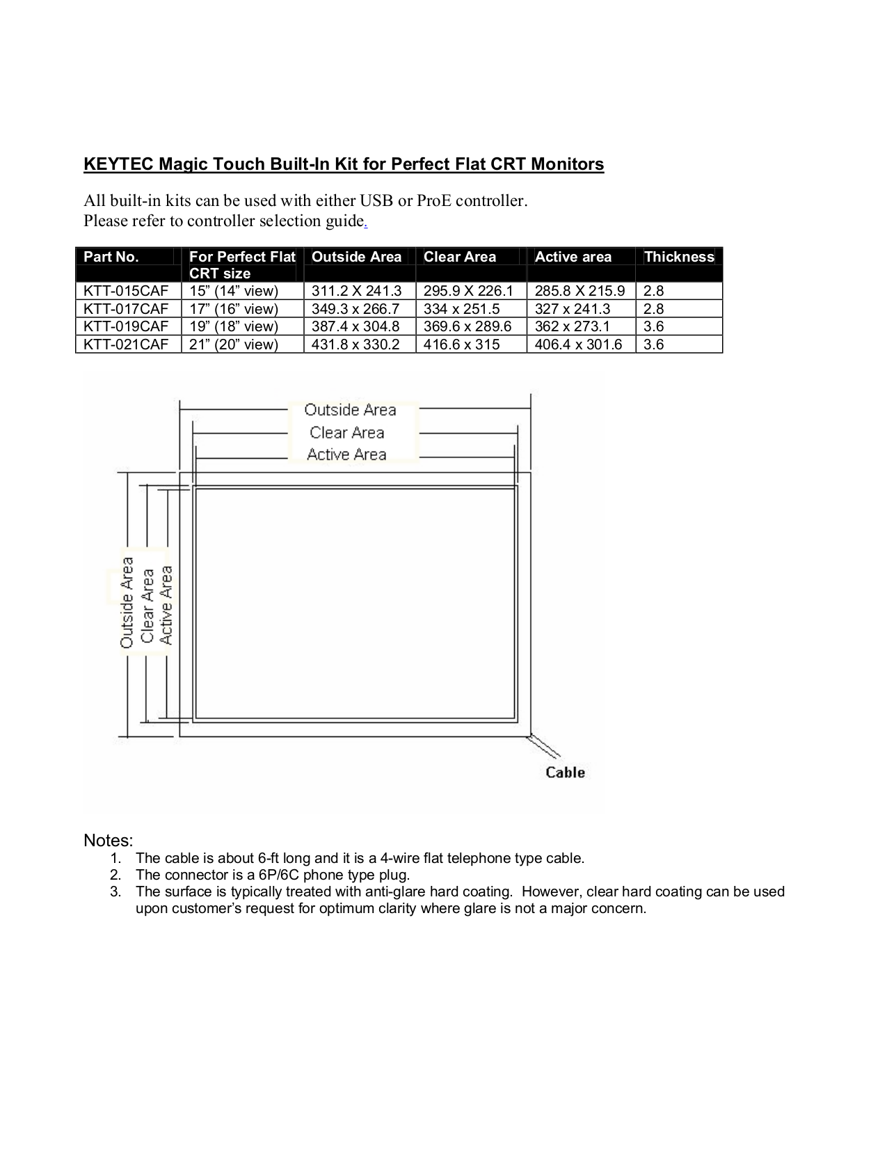 pdf for Sony Monitor CPD-G420S manual