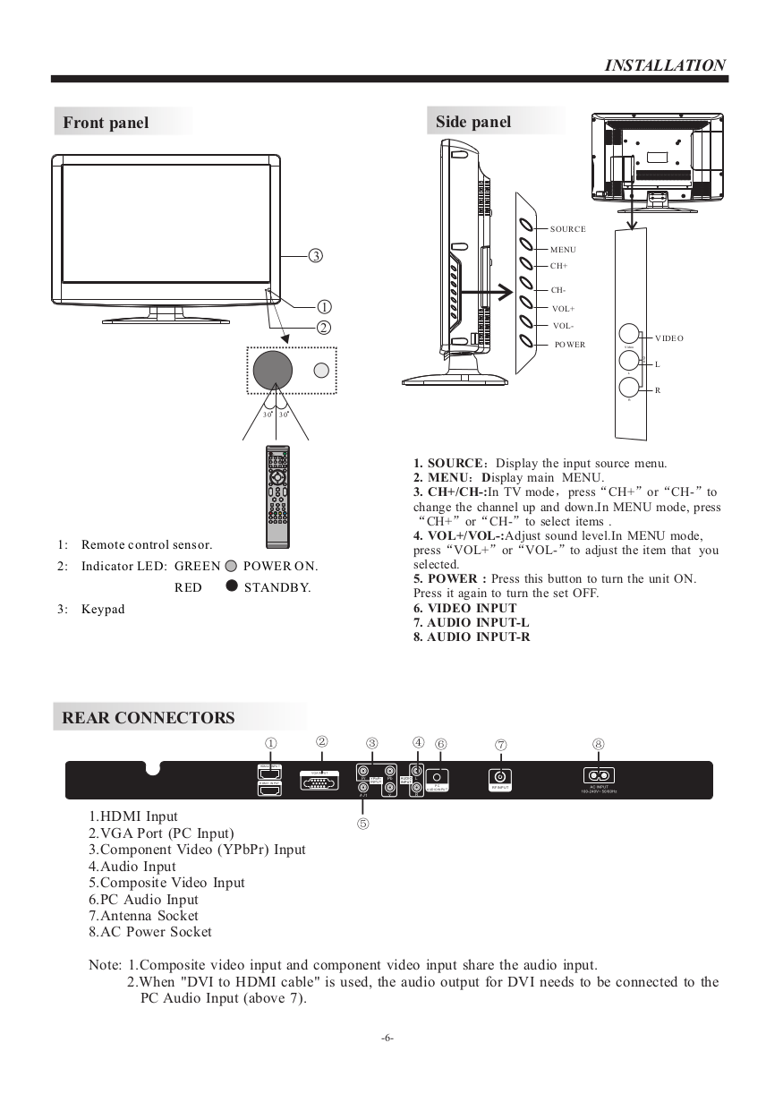 PDF manual for Westinghouse TV SK-26H730S