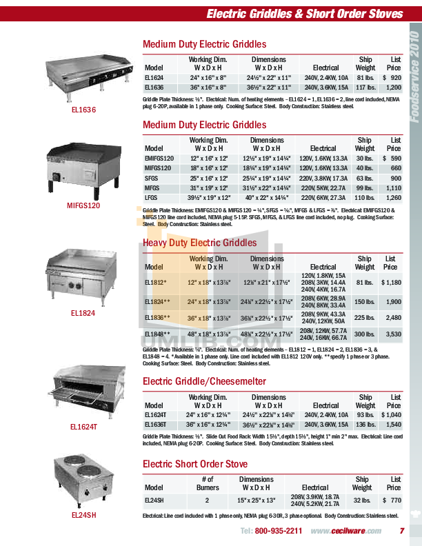 Cecilware Other FMP-403HP Fryers pdf page preview