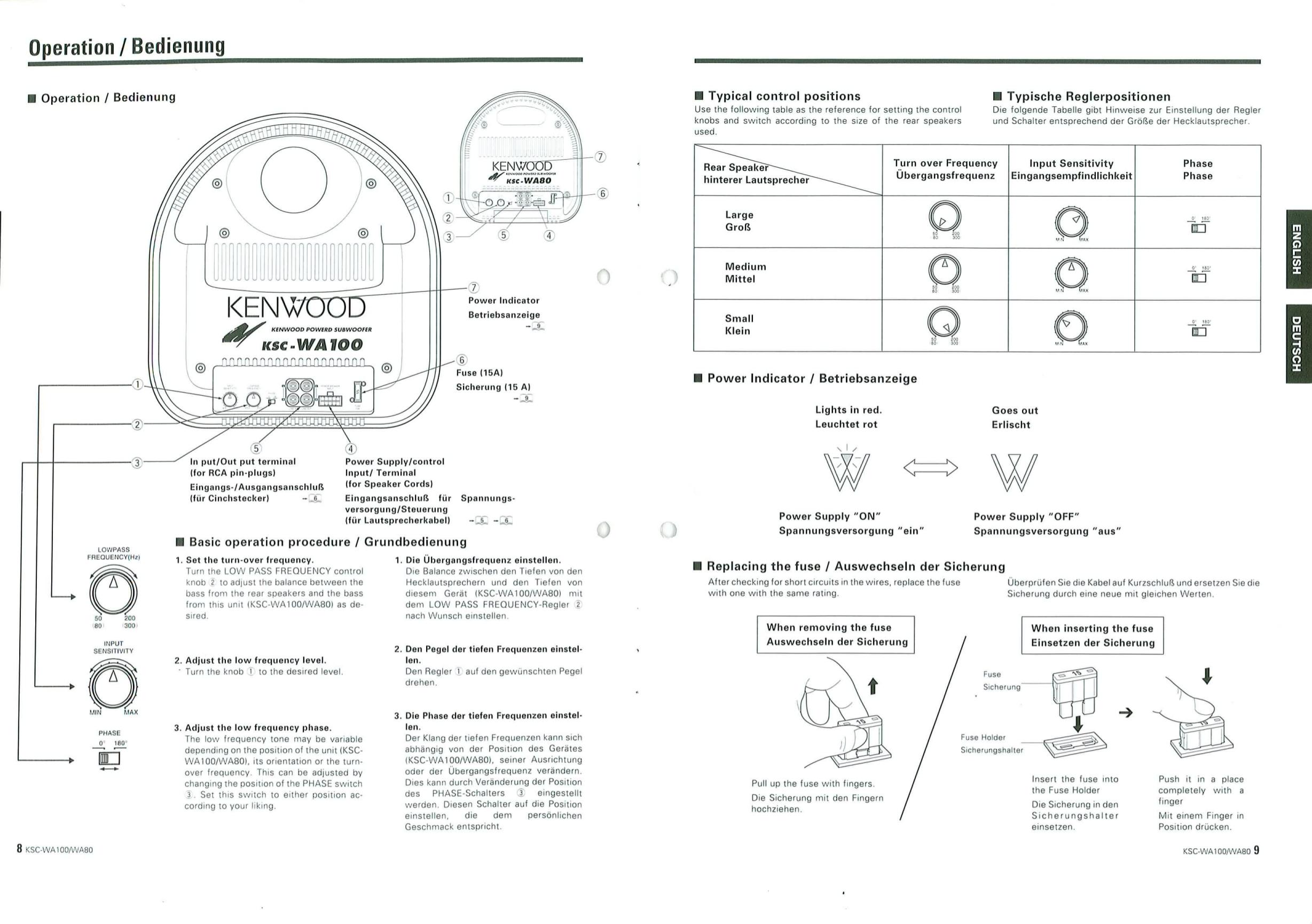 ksc wa100 wiring diagram - Wiring Diagram on