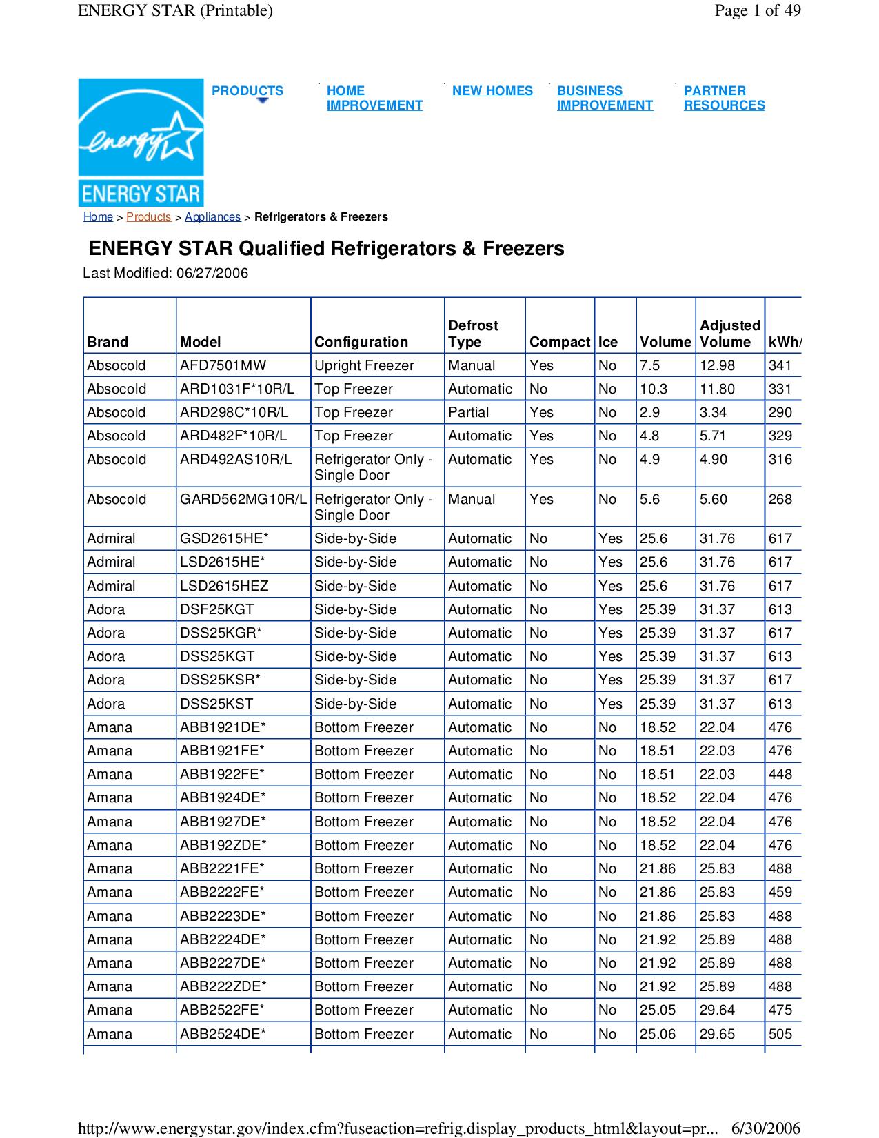 pdf for LG Refrigerator LFD22860 manual