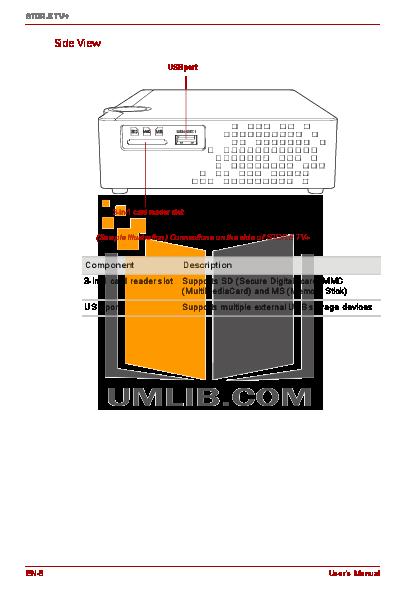 Astone Other SAMBA AV AV Players pdf page preview