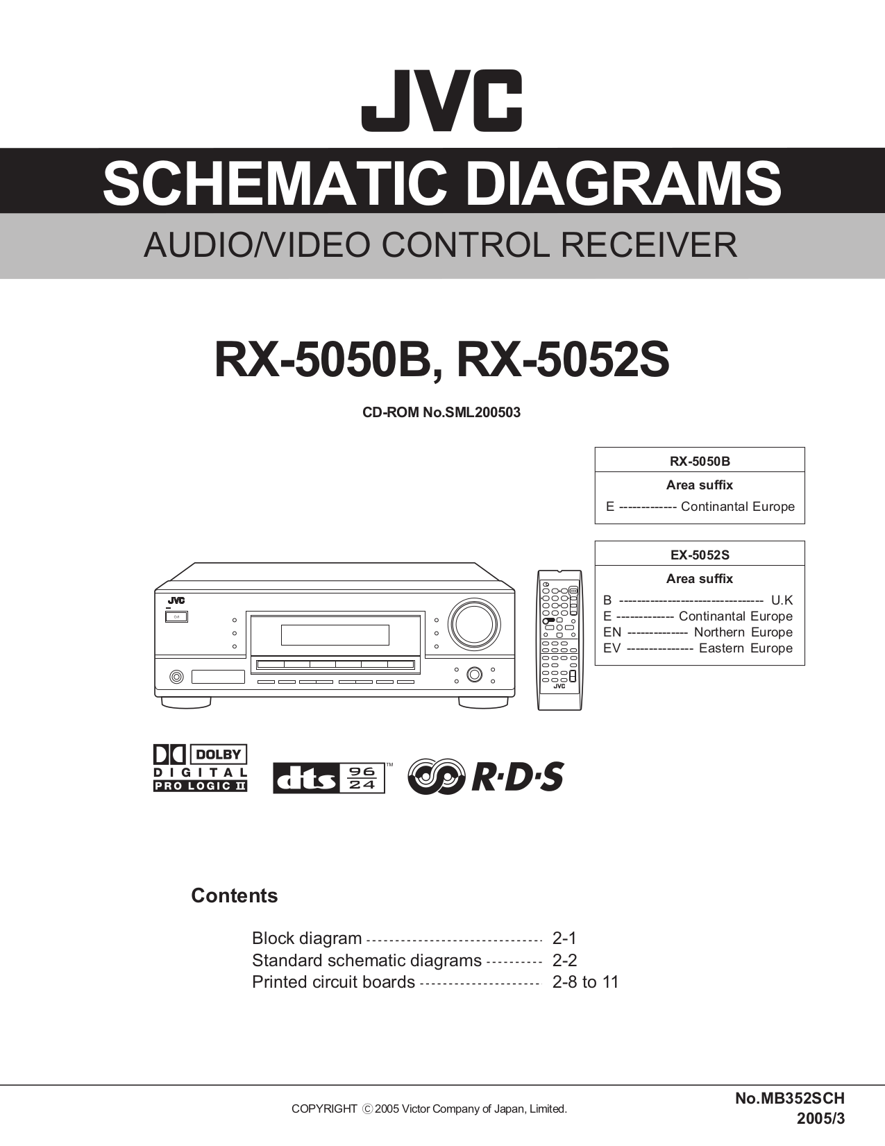 Download Free Pdf For Jvc Rx 5052s Receiver Manual Schematic Diagram