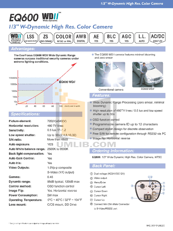 EverFocus Security Camera WDII EQ600 pdf page preview