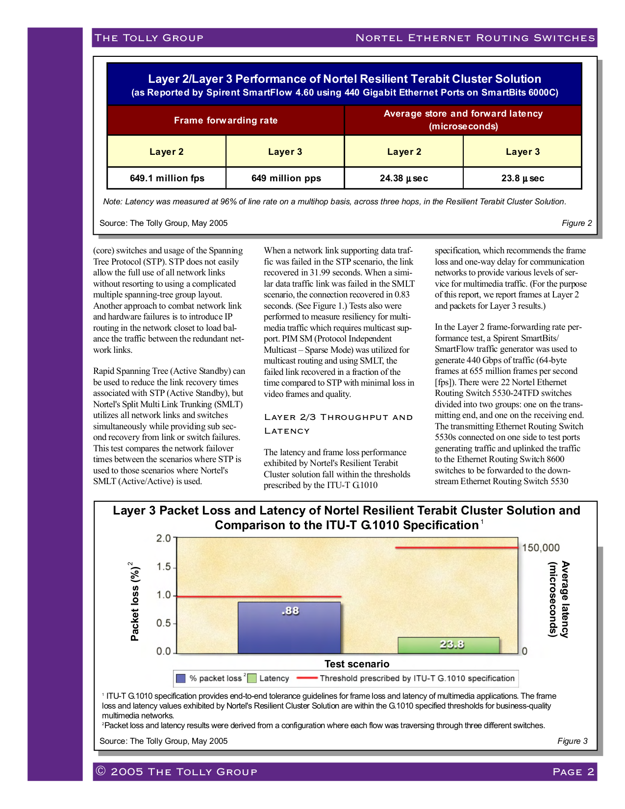 Nortel Switch 5520 pdf page preview