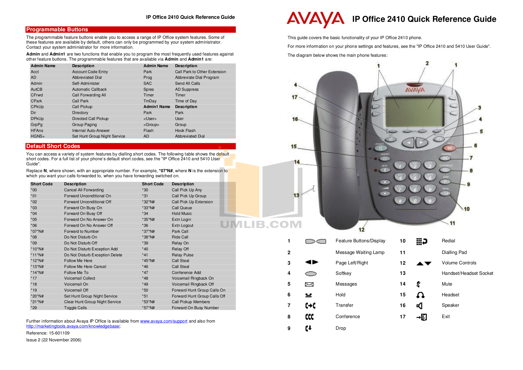 download free pdf for avaya 2410 telephone manual rh umlib com telefono avaya 2410 manual avaya 2410 phone manual