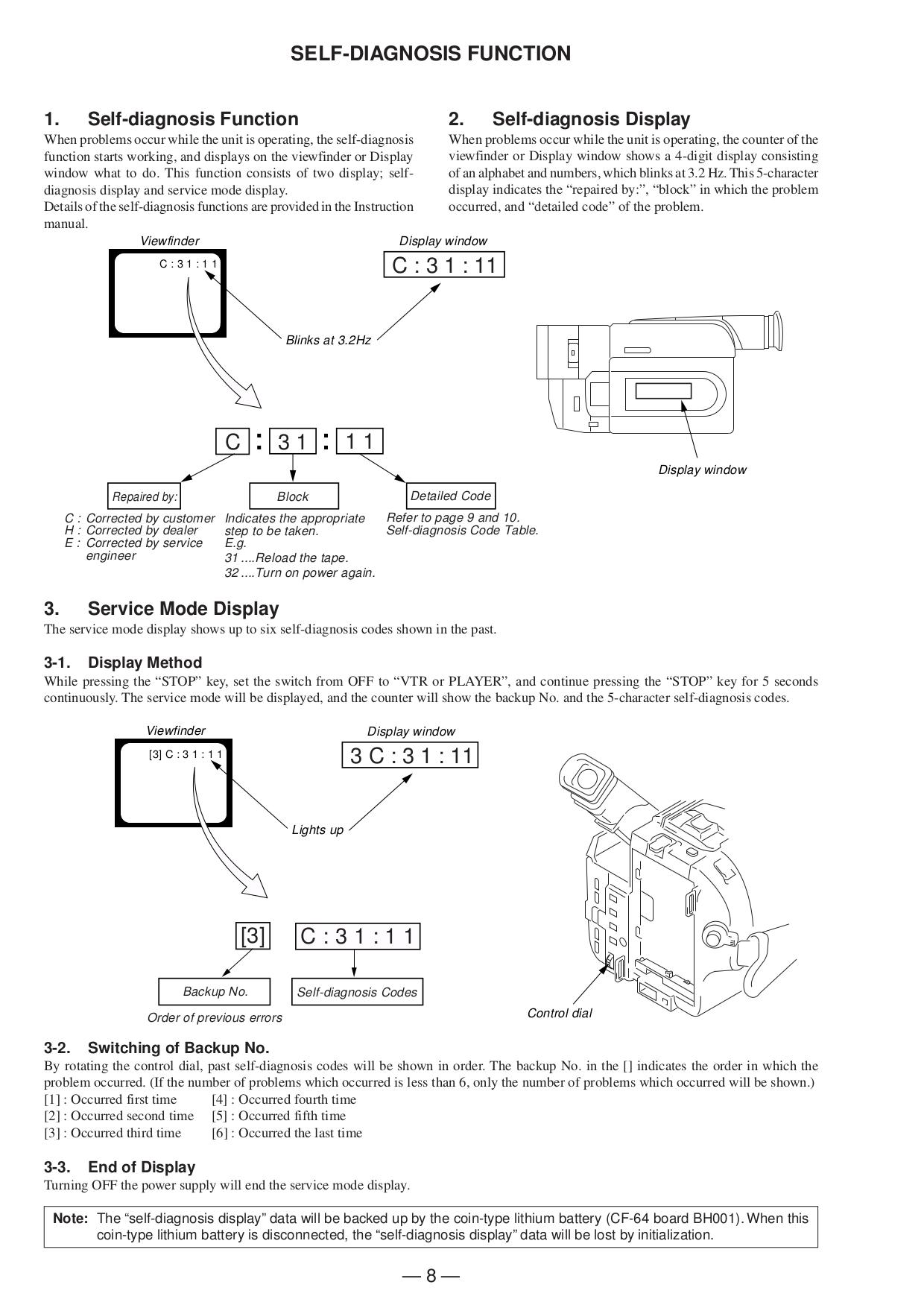 PDF manual for Sony Camcorders Handycam DCR-TRV510