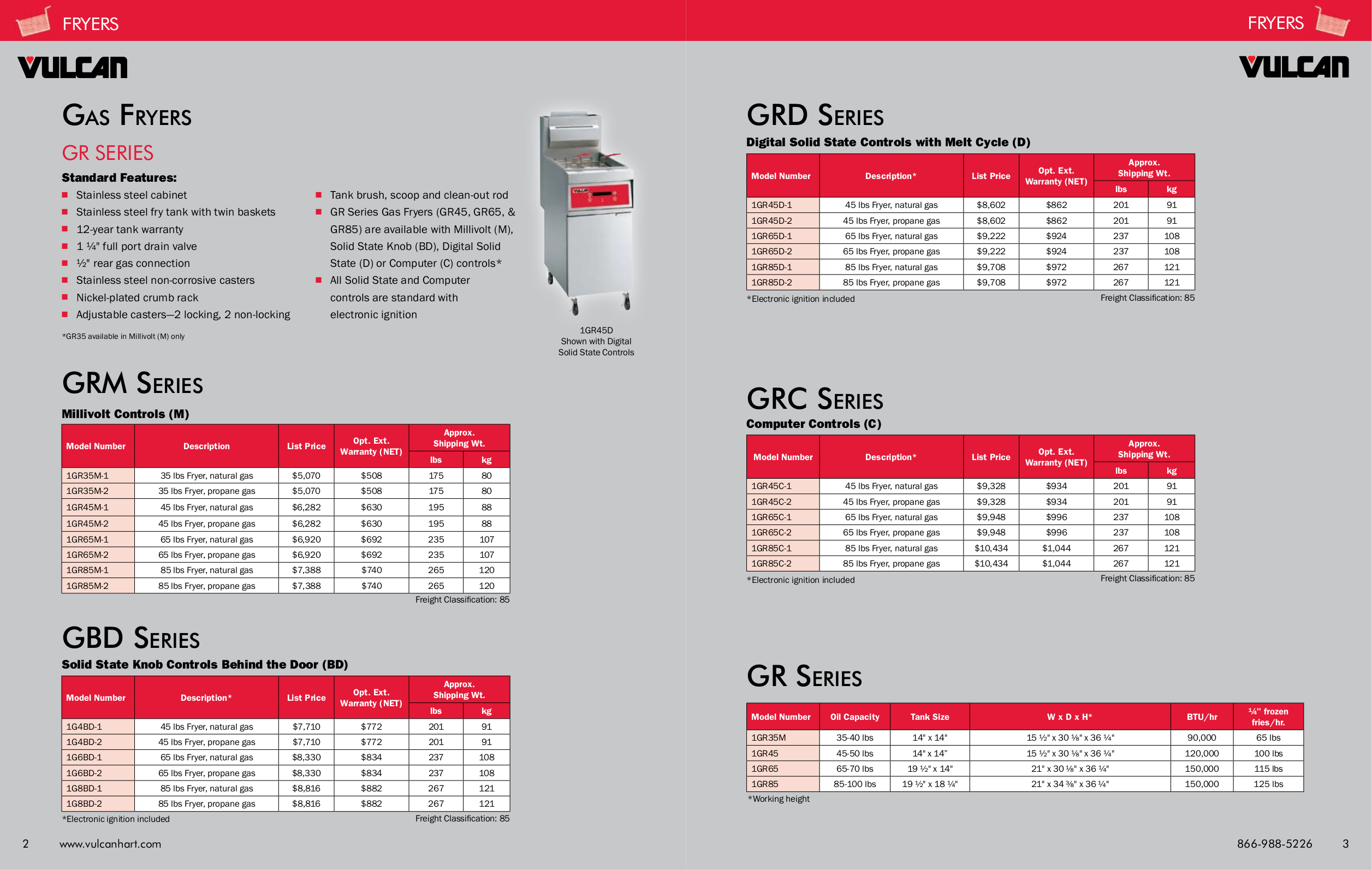 Vulcan Oven VC4EC pdf page preview