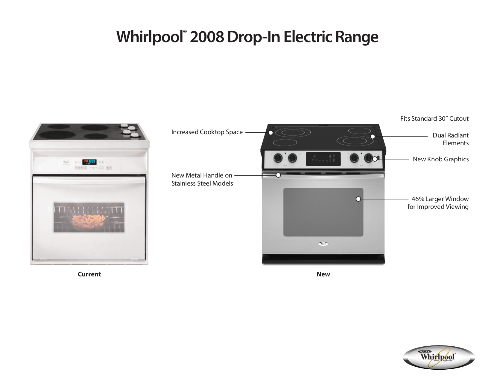 whirlpool stove manual daily instruction manual guides u2022 rh testingwordpress co whirlpool accubake oven user manual whirlpool oven instruction manual