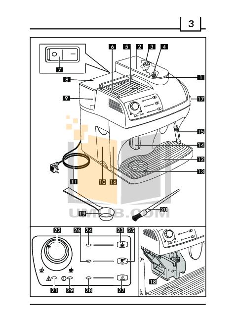 Gaggia syncrony digital инструкция