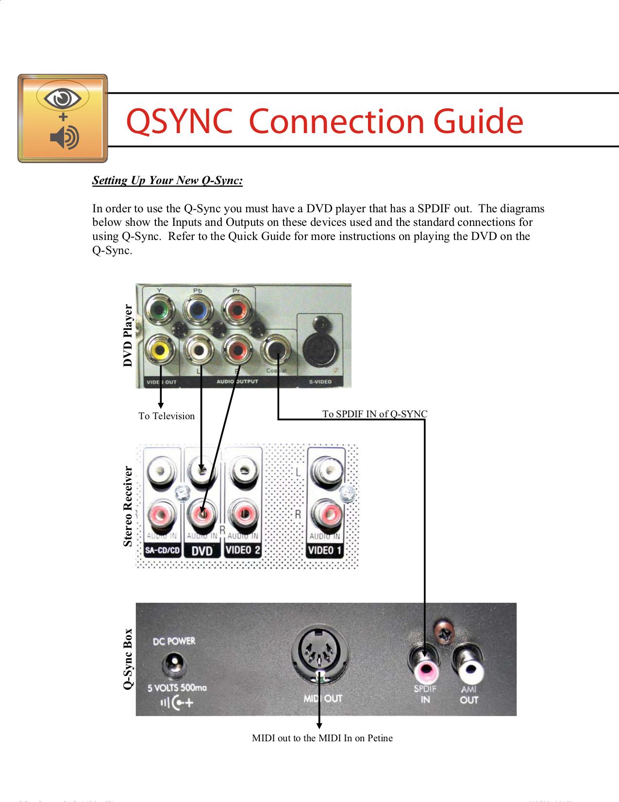 download free pdf for sony dvp nc85h dvd players manual rh umlib com Sony CD Player Silver Small Sony CD Changer
