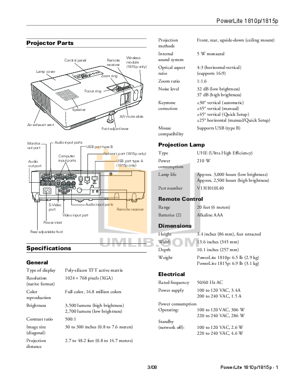 pdf for Epson Projector EMP-1810 manual