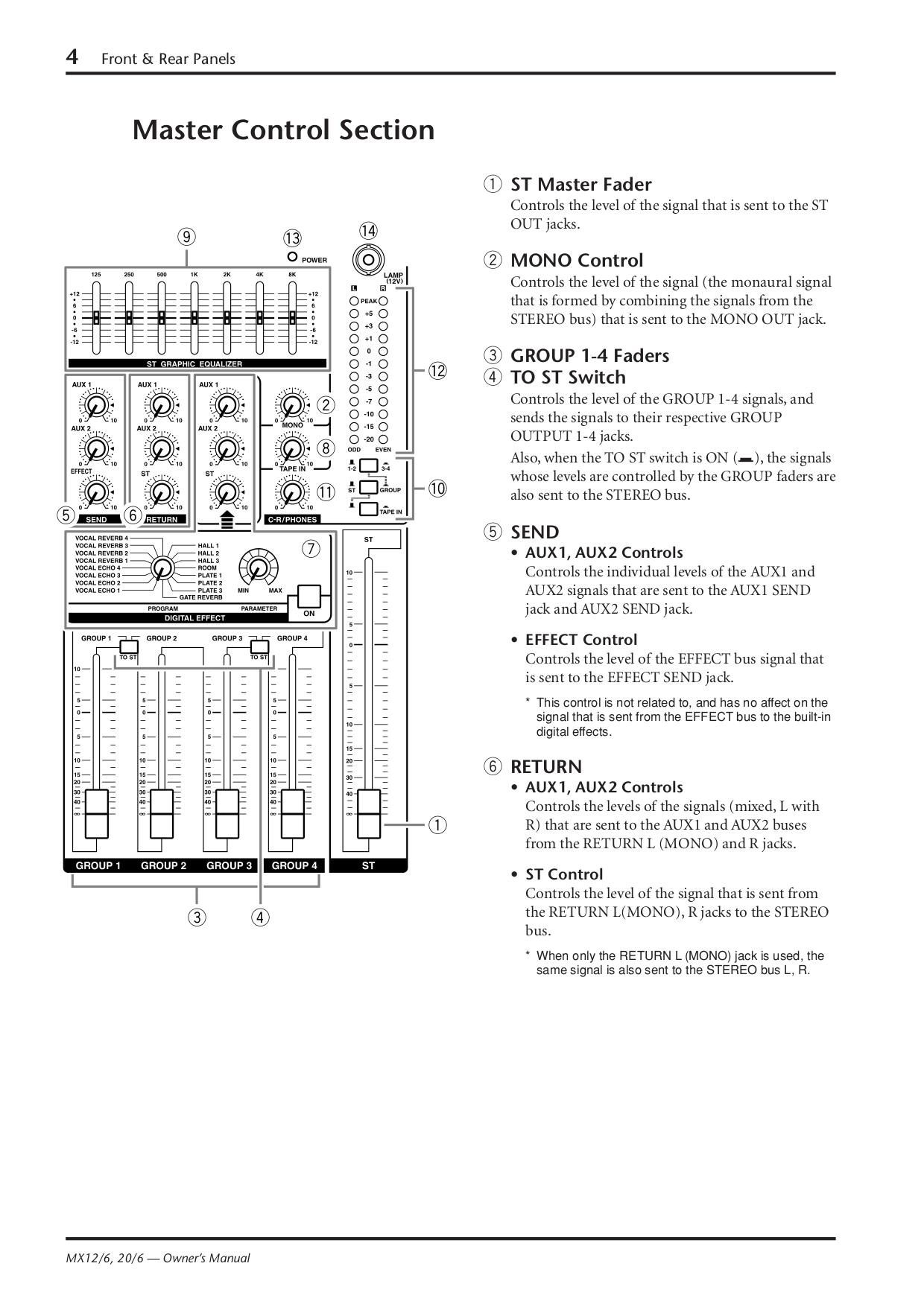 Yamaha Mx Manual Oliver 1850 Wiring Diagram Free Download Schematic Array Pdf For Amp 70 Rh Umlib Com