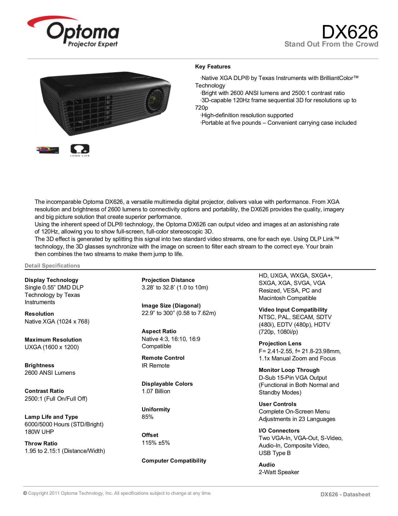 pdf for Optoma Projector DX626 manual