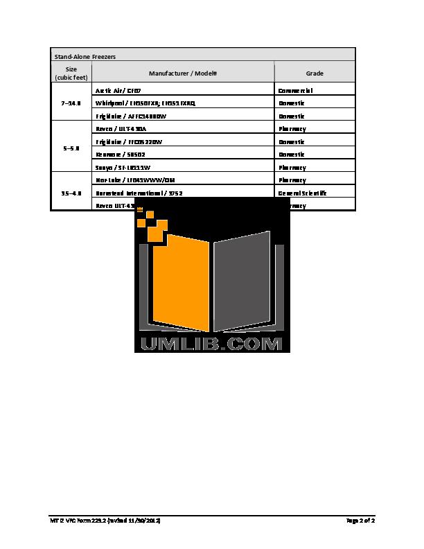 Frigidaire Refrigerator FRU17B2J pdf page preview