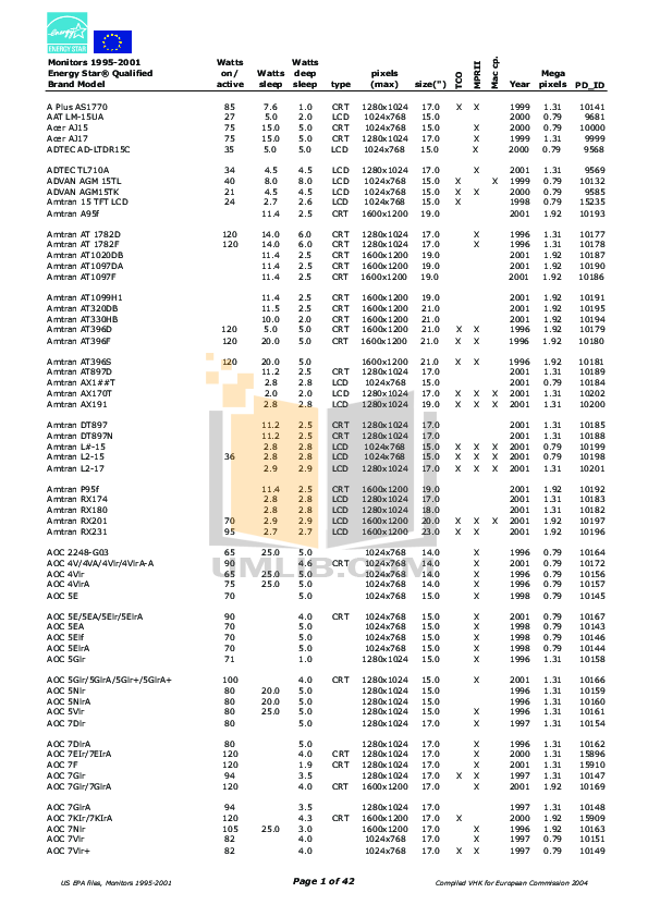 pdf for Envision Monitor EN5100e manual