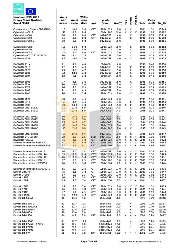 Envision Monitor EN5100e pdf page preview