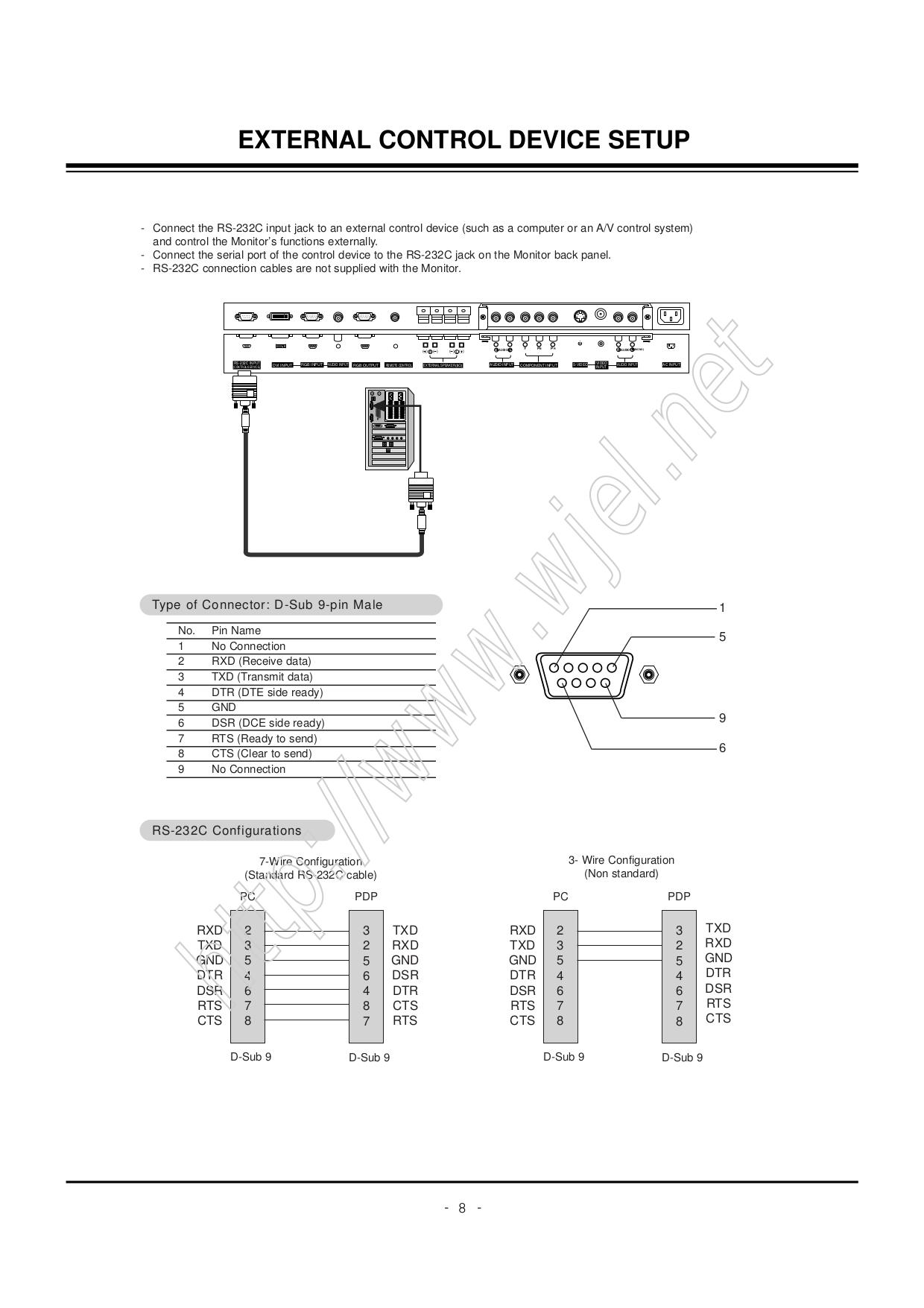 LG Monitor MU-60PZ90MS pdf page preview