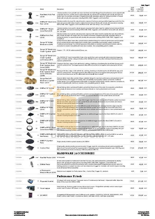 Alesis Amp BassFX pdf page preview